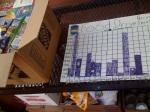Charting class donation progress
